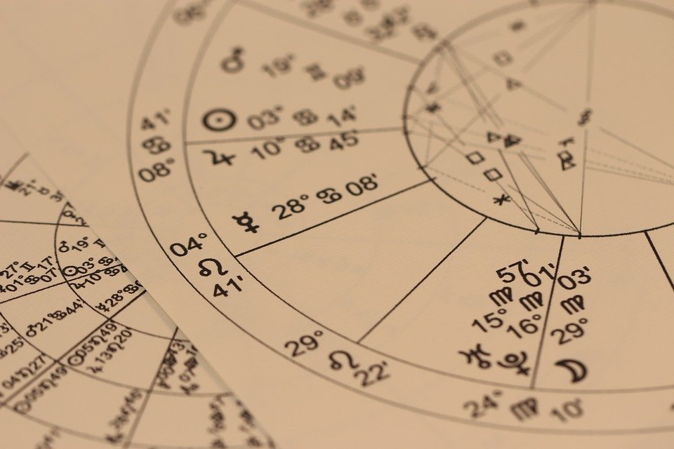 Carta astral, signos del zodiaco. | Imagen: Max Pixel