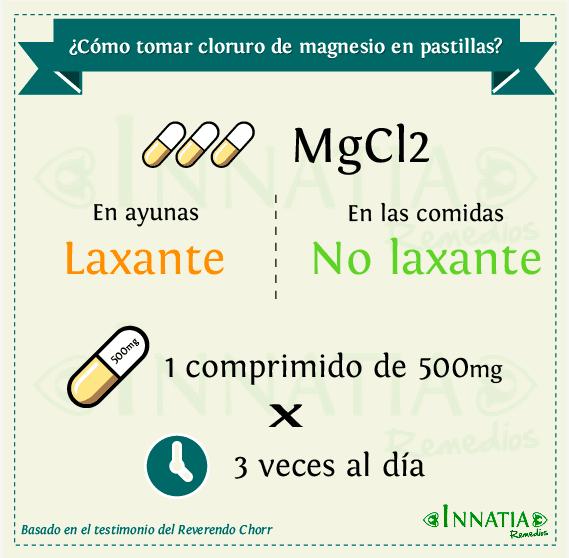 Cómo tomar cloruro de magnesio en pastillas  Foto: Wikimedia