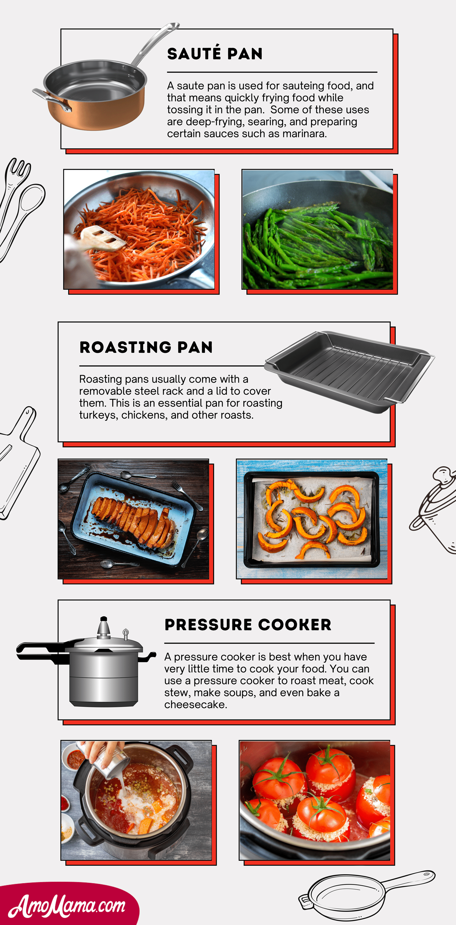 Inforgraphic explaining the different uses of cookware   Source: AmoMama