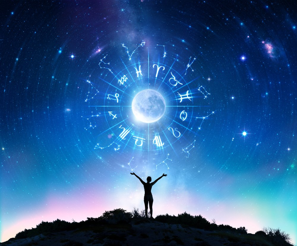A photo showing the Zodiac signs | Photo: Shutterstock