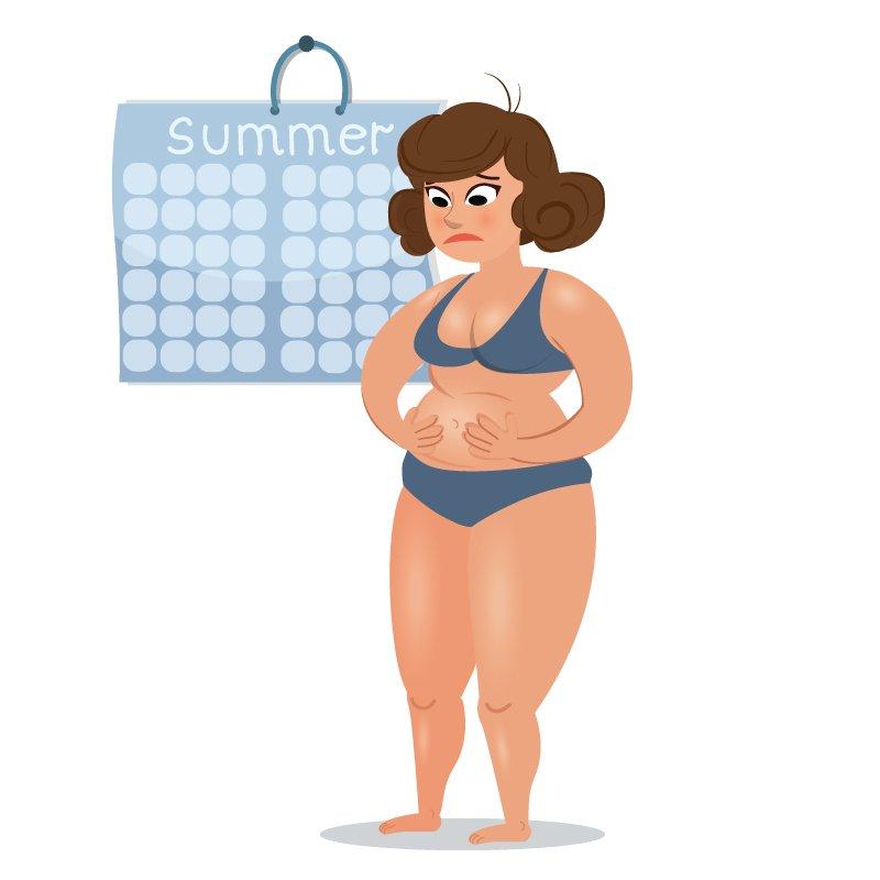 Frau beurteilt ihr Sommergewicht | Quelle: Shutterstock