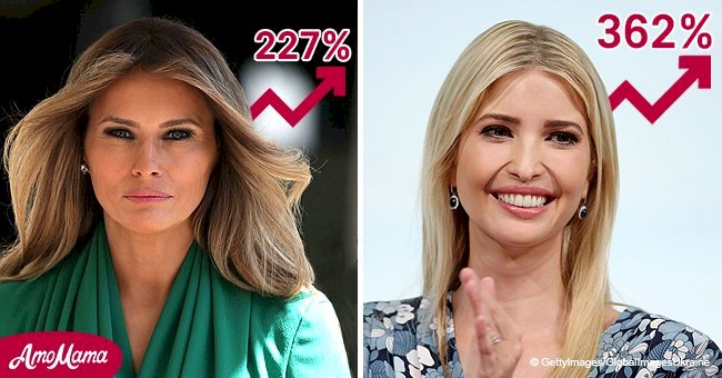 Number of babies named after Melania soars by 227% while Ivanka shows a whopping 362% growth