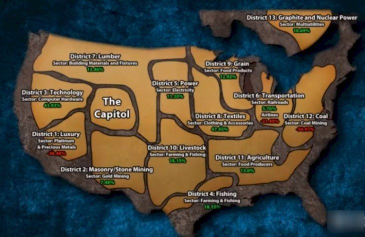The Origin Of The 13 Districts Of Panem Explained Changing ...