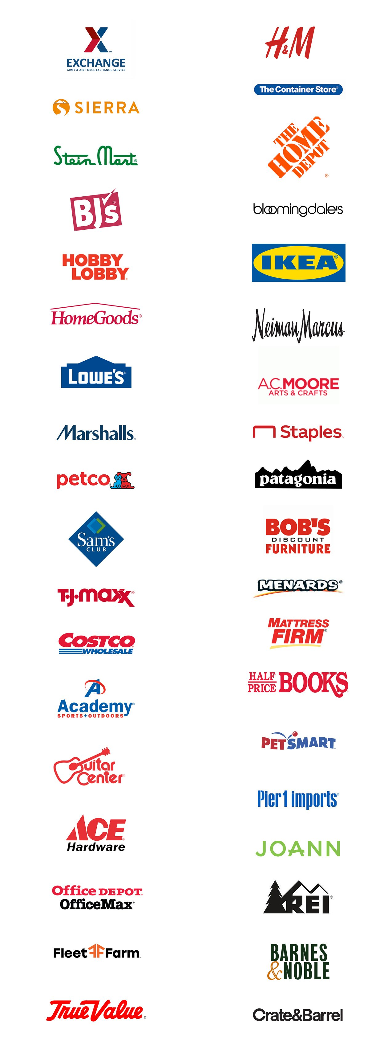 List of stores that will remain closed during Thanksgiving.